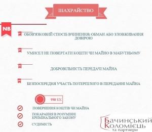 Інфографіка Шахрайство
